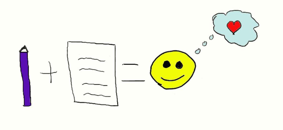 Negative Gedanken durch Aufschreiben loslassen